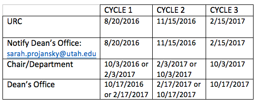 Due Dates for Faculty Fellow Applications v2